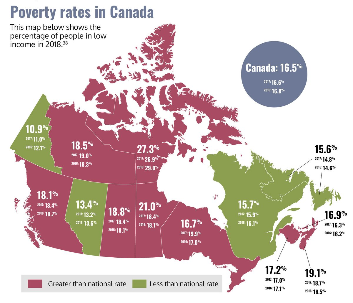 Poverty Trends 2020